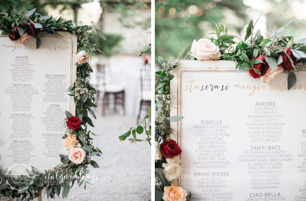 Wedding at Villa Ulignano table map
